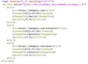 Un esempio di sitemap xml generata con XML Sitemap Generator