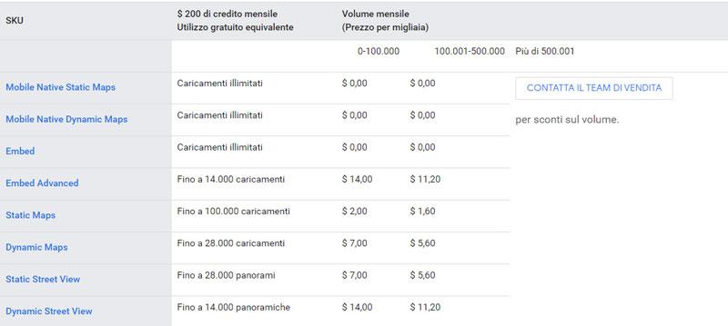 La schermata che illustra i costi per volume mensile delle API di Google Maps